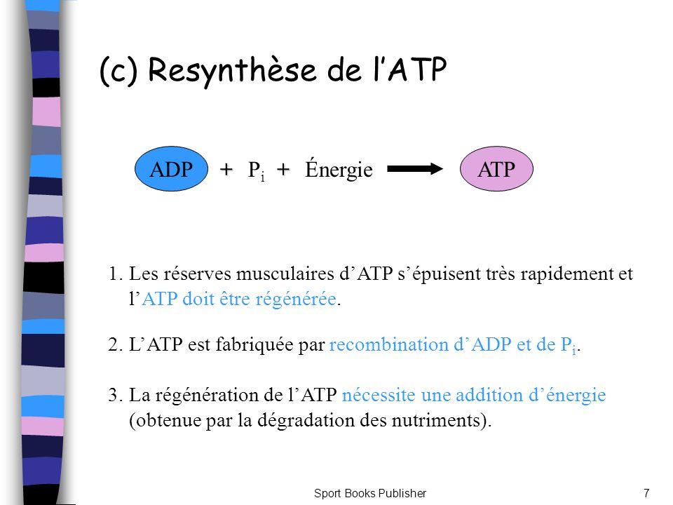 Sport Books Publisher7 1.Les réserves musculaires dATP sépuisent très rapidement et lATP doit être régénérée. 2.LATP est fabriquée par recombination d