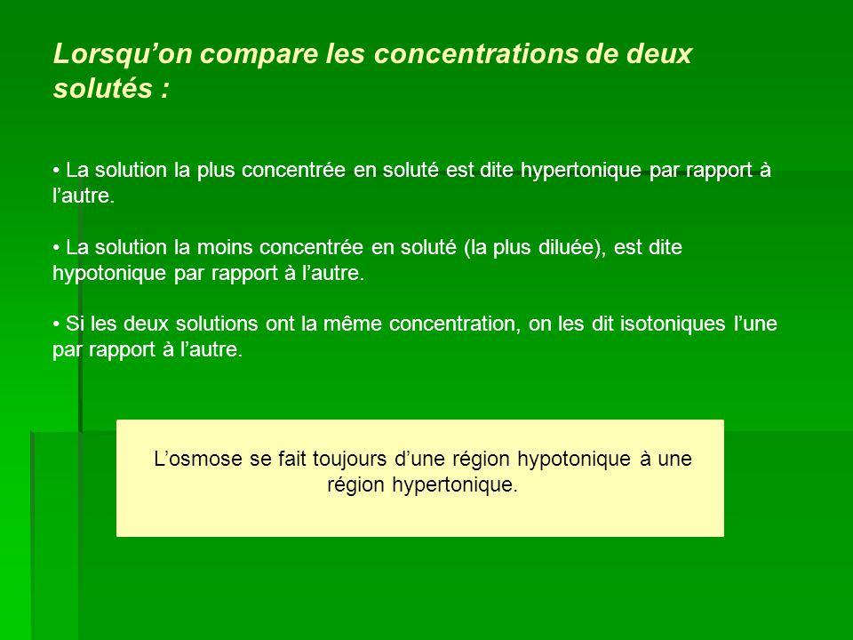 Lorsquon compare les concentrations de deux solutés : La solution la plus concentrée en soluté est dite hypertonique par rapport à lautre. La solution
