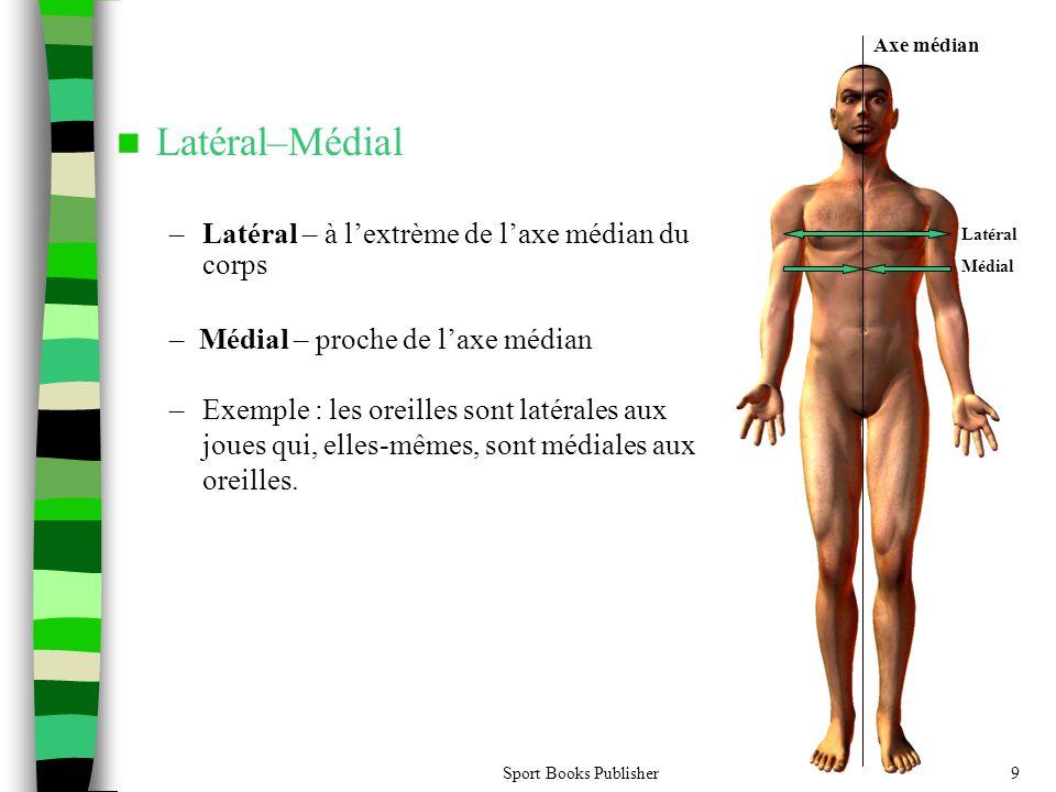 Sport Books Publisher10 Distal–Proximal –Distal – loin de la région spécifiée –Proximal – proche de la région spécifiée –Exemple : en suivant le tronc, les mains sont distales des bras, qui eux sont proximaux des mains.