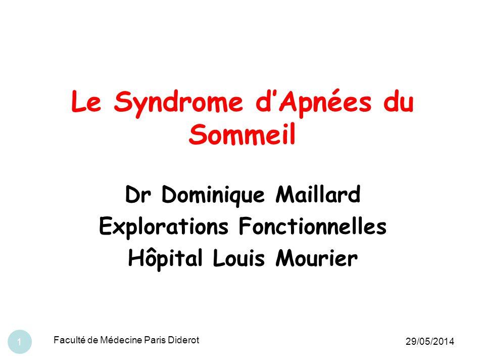 29/05/2014 Faculté de Médecine Paris Diderot 32 IV I II III Veille SP 0 h 8 h Hypnogramme normal IV I II III Veille SP 0 h 8 h Hypnogramme de SAOS