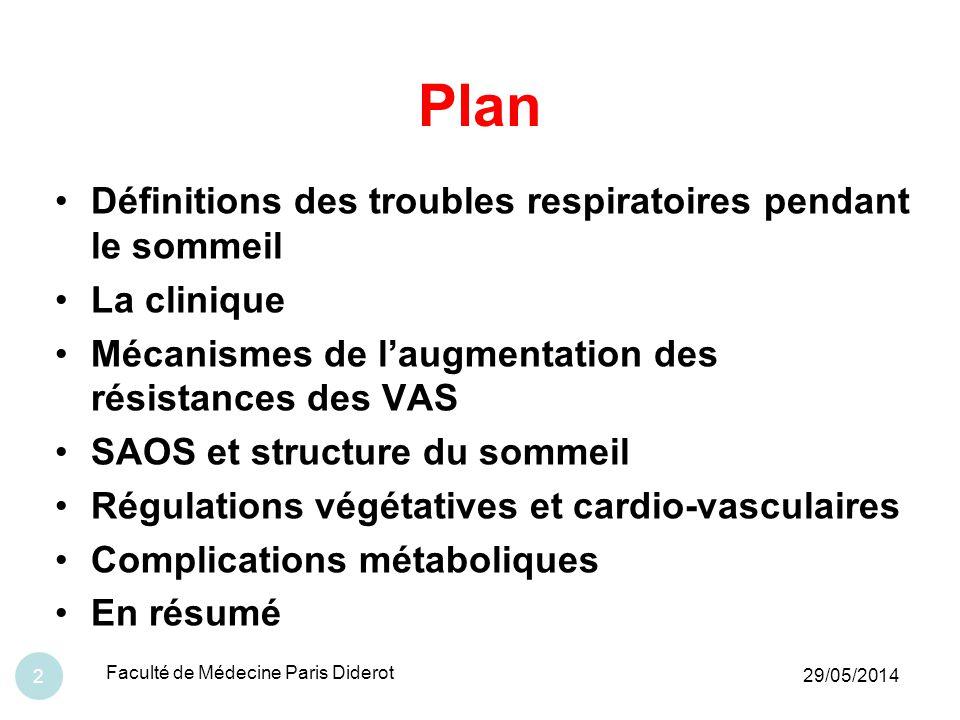 29/05/2014 Faculté de Médecine Paris Diderot 13 Les 3 signes les + fréquents (interrogatoire) –Ronflements –Apnées –Somnolence diurne : fatigue +++ Echelle de somnolence dEpworth Information législation (cf + loin)
