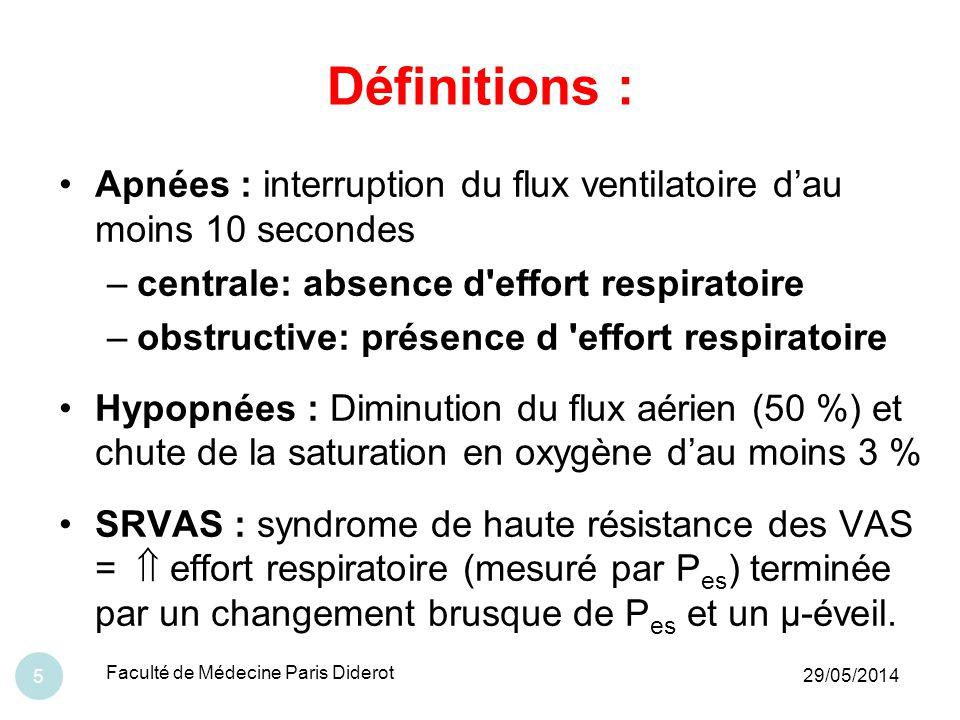 29/05/2014 Faculté de Médecine Paris Diderot 6 Définitions : Pas de SAS:IAH<10 / heure SAS modéré:10 > IAH < 20 / heure SAS grave:20 > IAH < 30 / heure SAS sévère:IAH > 30 / heure IAH = nombre dapnées + hypopnées / heure de sommeil (ou temps denregistrement) Polygraphie ou Polysomnographie ?
