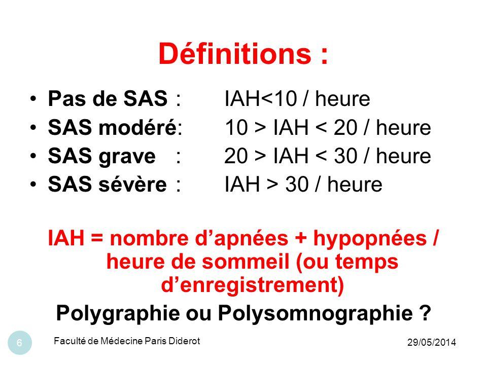 29/05/2014 Faculté de Médecine Paris Diderot 27 Syndrome dapnées du sommeil obstructif (SASO) Débit L/sec 20 secondes - 0.5 0.5 Limitation de débitRonflementHypopnée