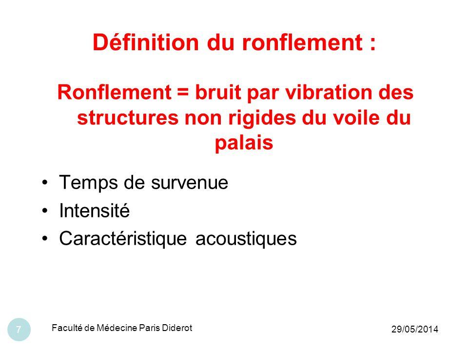29/05/2014 Faculté de Médecine Paris Diderot 8 Ronflement = bruit