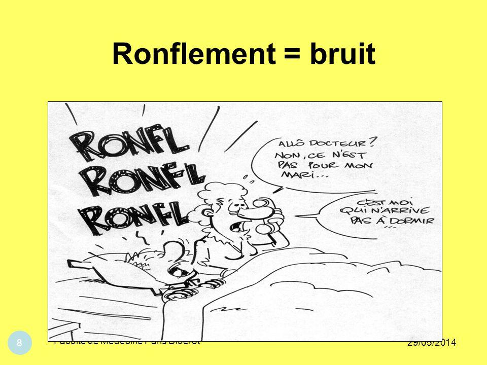 29/05/2014 Faculté de Médecine Paris Diderot 19 Pour se résumer : Interrogatoire … de lentourage .
