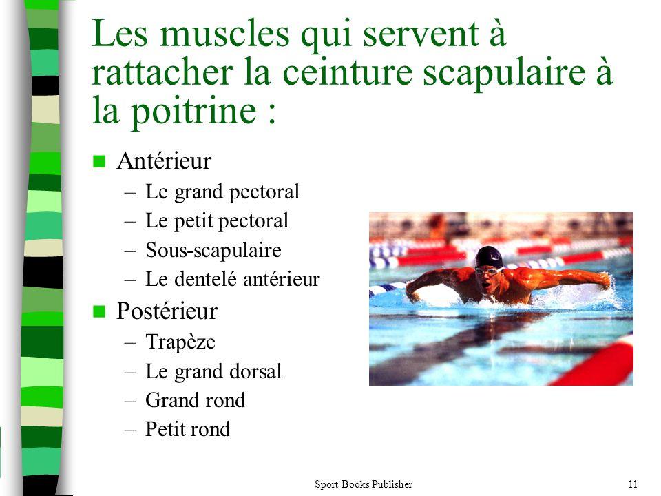 Sport Books Publisher11 Les muscles qui servent à rattacher la ceinture scapulaire à la poitrine : Antérieur –Le grand pectoral –Le petit pectoral –So