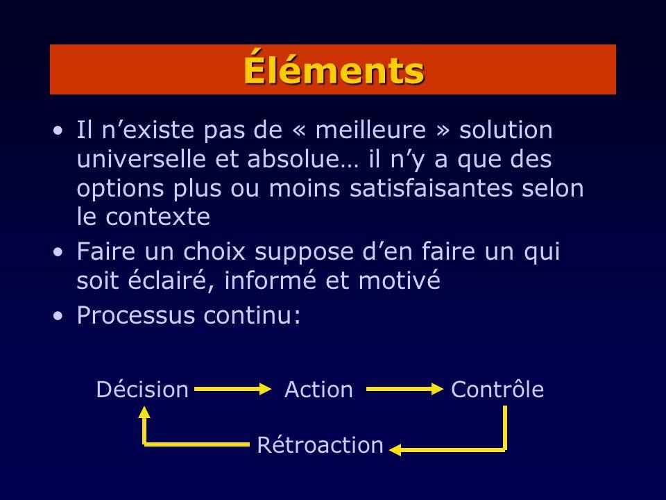 Il nexiste pas de « meilleure » solution universelle et absolue… il ny a que des options plus ou moins satisfaisantes selon le contexte Faire un choix