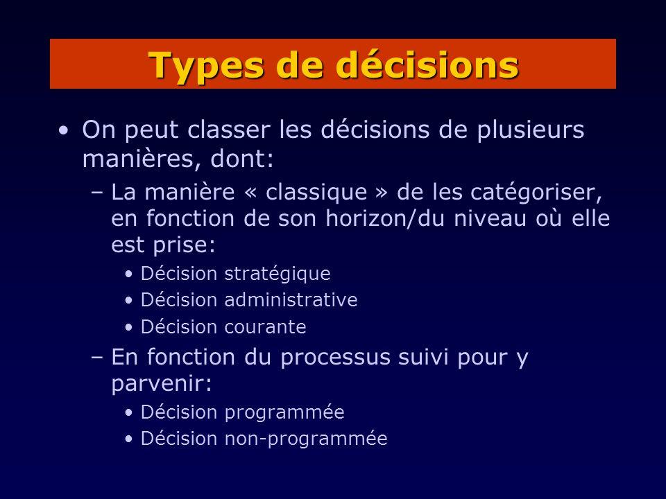 On peut classer les décisions de plusieurs manières, dont: –La manière « classique » de les catégoriser, en fonction de son horizon/du niveau où elle