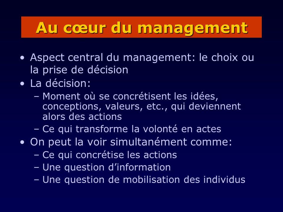 Aspect central du management: le choix ou la prise de décision La décision: –Moment où se concrétisent les idées, conceptions, valeurs, etc., qui devi