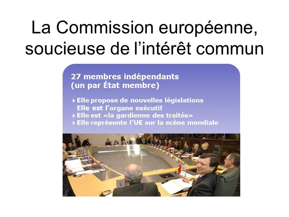 La Commission européenne, soucieuse de lintérêt commun 27 membres indépendants (un par État membre) Elle propose de nouvelles législations Elle est l