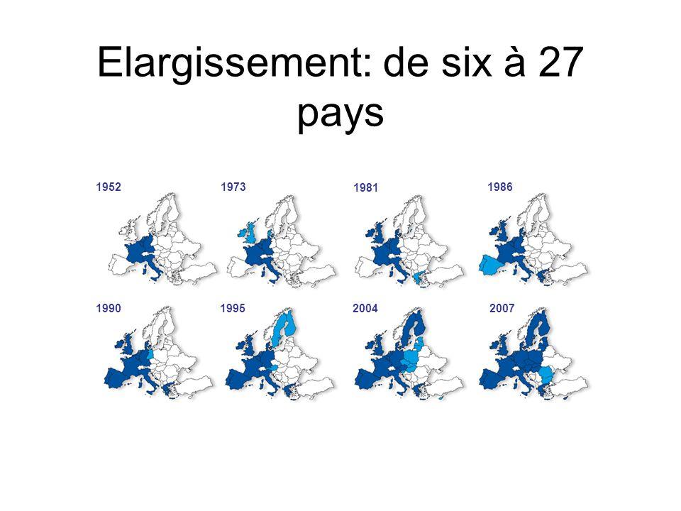 Elargissement: de six à 27 pays 19521973 1981 1986 1990199520042007
