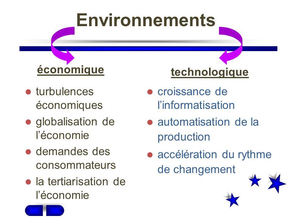 Environnements turbulences économiques globalisation de léconomie demandes des consommateurs la tertiarisation de léconomie croissance de linformatisation automatisation de la production accélération du rythme de changement économique technologique