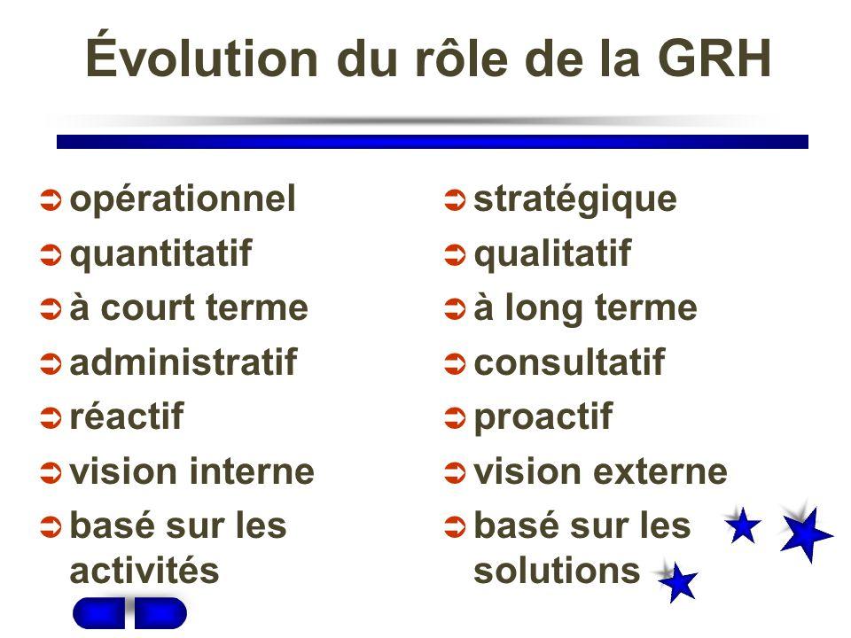 Évolution du rôle de la GRH opérationnel quantitatif à court terme administratif réactif vision interne basé sur les activités stratégique qualitatif à long terme consultatif proactif vision externe basé sur les solutions