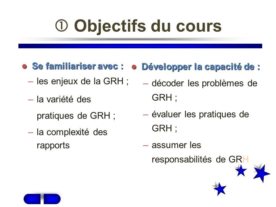 Objectifs du cours Se familiariser avec : Se familiariser avec : –les enjeux de la GRH ; –la variété des pratiques de GRH ; –la complexité des rapports Développer la capacité de : Développer la capacité de : –décoder les problèmes de GRH ; –évaluer les pratiques de GRH ; –assumer les responsabilités de GRH