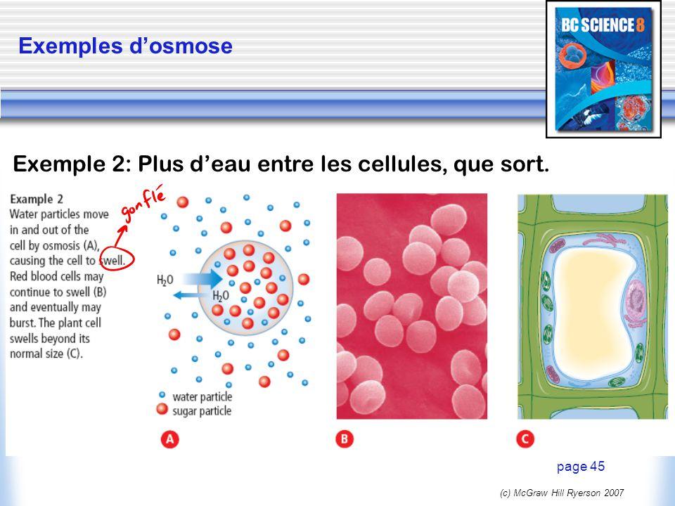 (c) McGraw Hill Ryerson 2007 Exemples dosmose page 45 Exemple 2: Plus deau entre les cellules, que sort.