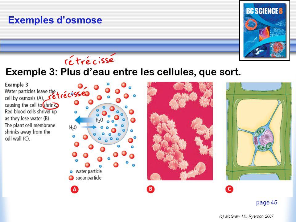 (c) McGraw Hill Ryerson 2007 Exemples dosmose page 45 Exemple 3: Plus deau entre les cellules, que sort.