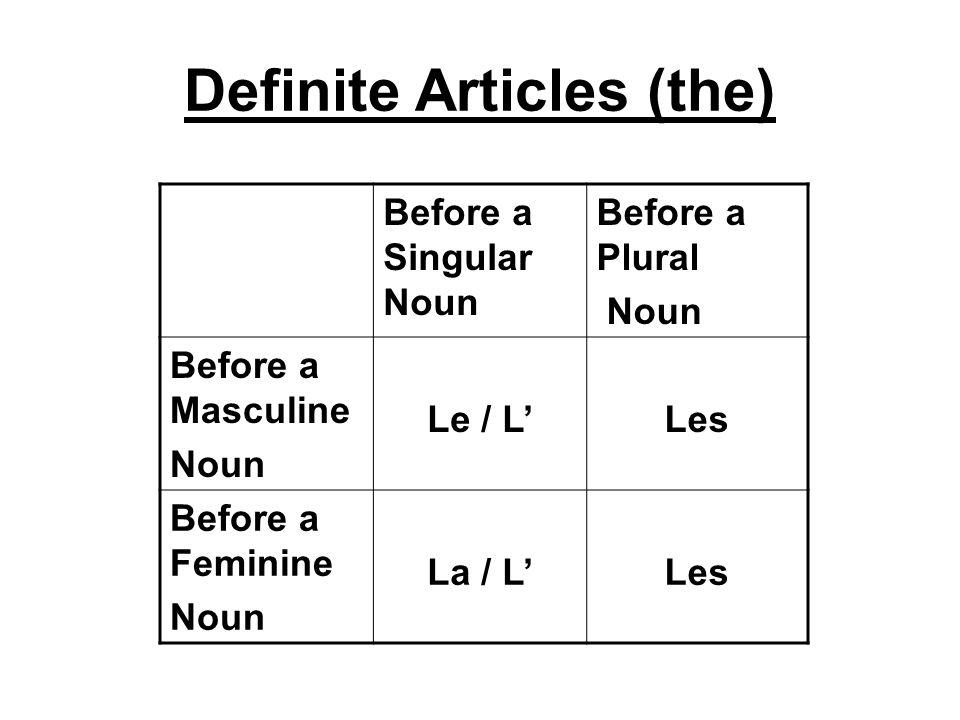 Before a Singular Noun Before a Plural Noun Before a Masculine Noun Le / LLes Before a Feminine Noun La / LLes Definite Articles (the)