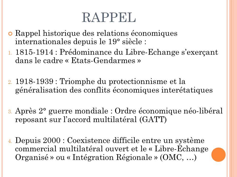 RAPPEL Rappel historique des relations économiques internationales depuis le 19° siècle : 1. 1815-1914 : Prédominance du Libre-Echange sexerçant dans