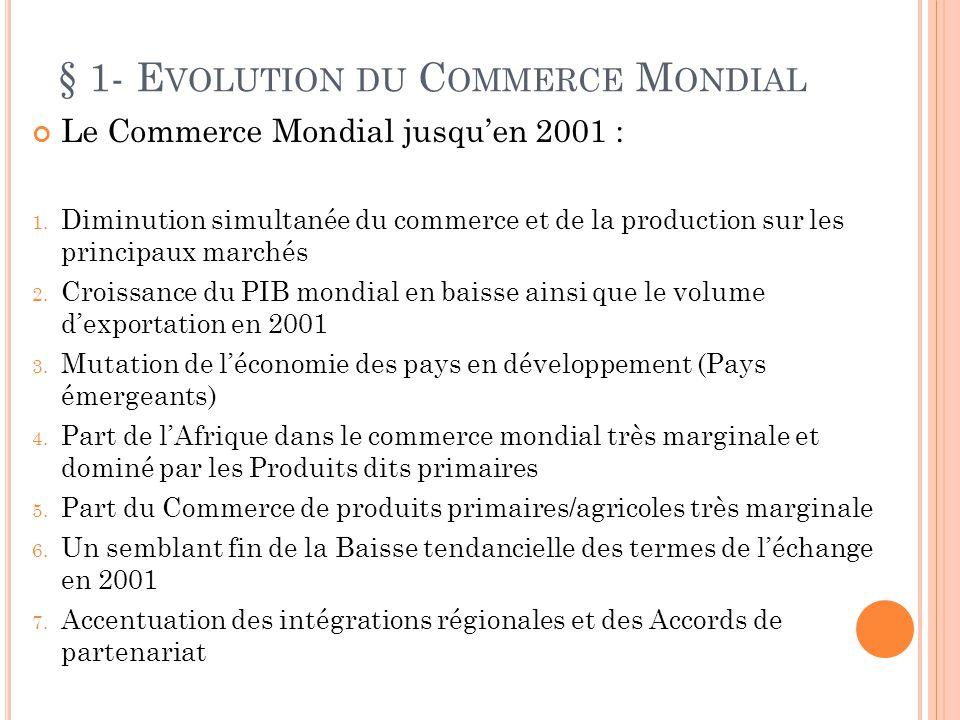 § 1- E VOLUTION DU C OMMERCE M ONDIAL Le Commerce Mondial jusquen 2001 : 1. Diminution simultanée du commerce et de la production sur les principaux m