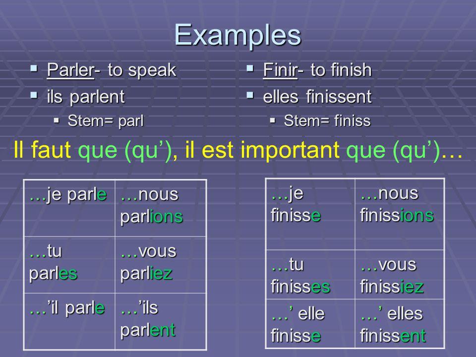 Examples Parler- to speak Parler- to speak ils parlent ils parlent Stem= parl Stem= parl Finir- to finish Finir- to finish elles finissent elles finis