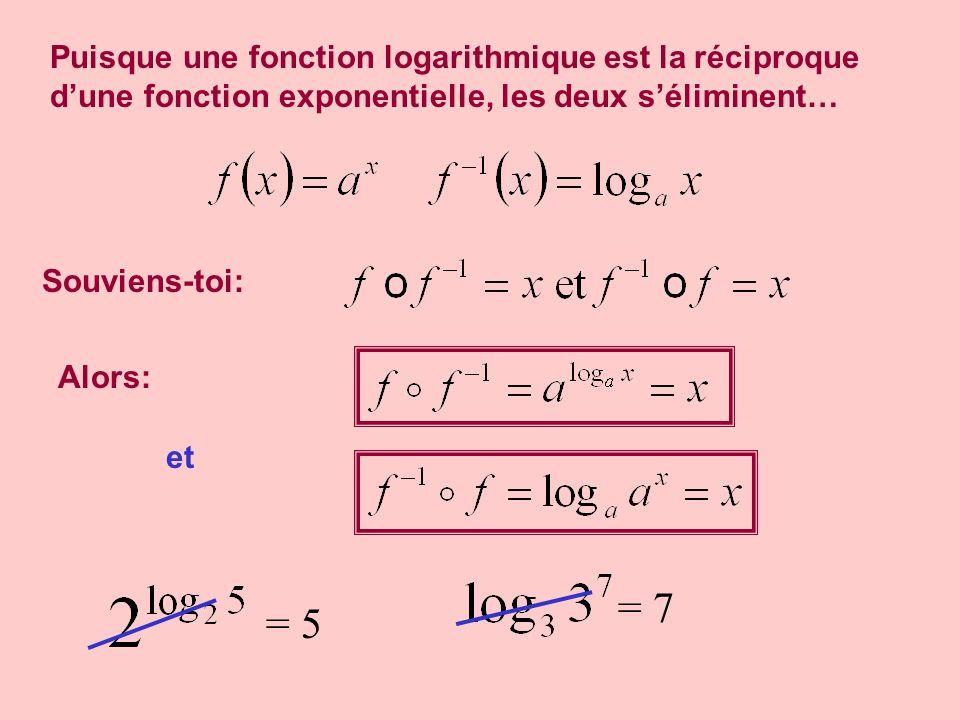 Puisque une fonction logarithmique est la réciproque dune fonction exponentielle, les deux séliminent… Souviens-toi: Alors: et = 5 = 7