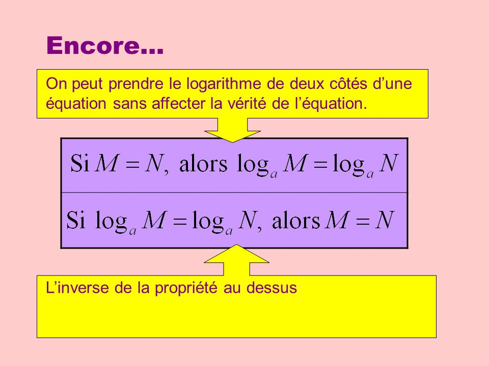 Encore… On peut prendre le logarithme de deux côtés dune équation sans affecter la vérité de léquation. Linverse de la propriété au dessus