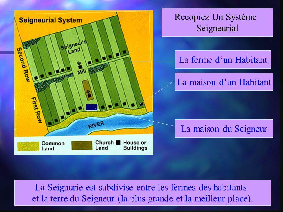La ferme dun Habitant La Seignurie est subdivisé entre les fermes des habitants et la terre du Seigneur (la plus grande et la meilleur place).