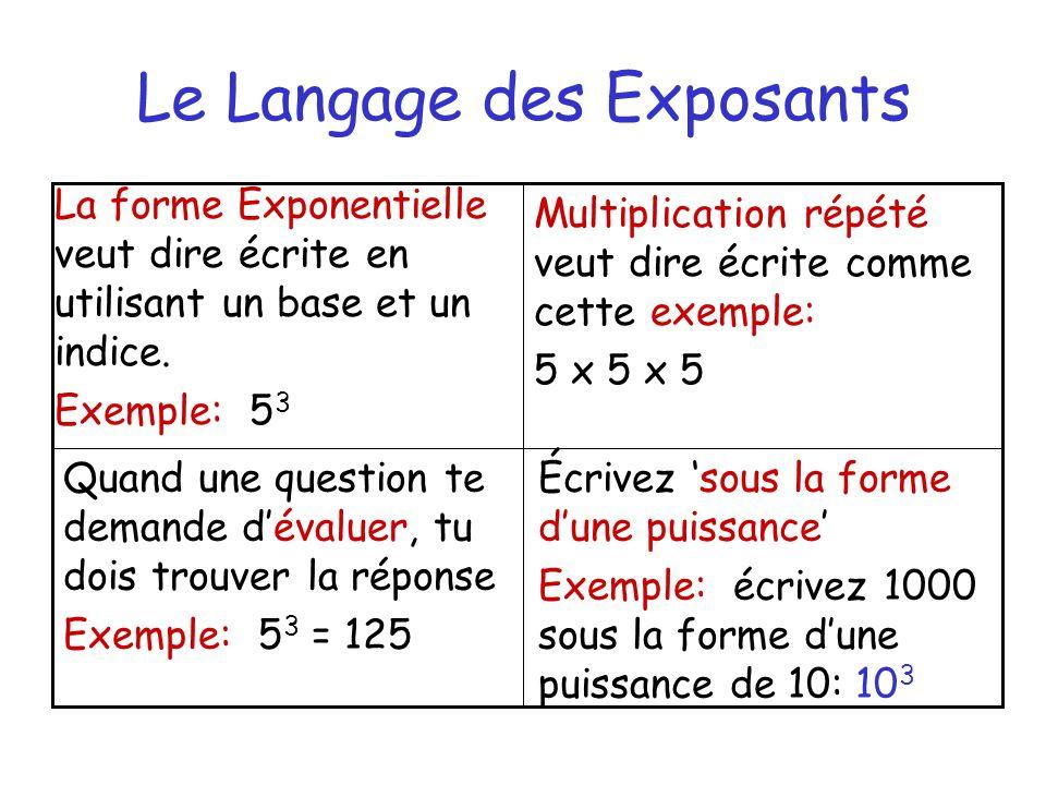 Le Langage des Exposants Écrivez sous la forme dune puissance Exemple: écrivez 1000 sous la forme dune puissance de 10: 10 3 Quand une question te demande dévaluer, tu dois trouver la réponse Exemple: 5 3 = 125 Multiplication répété veut dire écrite comme cette exemple: 5 x 5 x 5 La forme Exponentielle veut dire écrite en utilisant un base et un indice.
