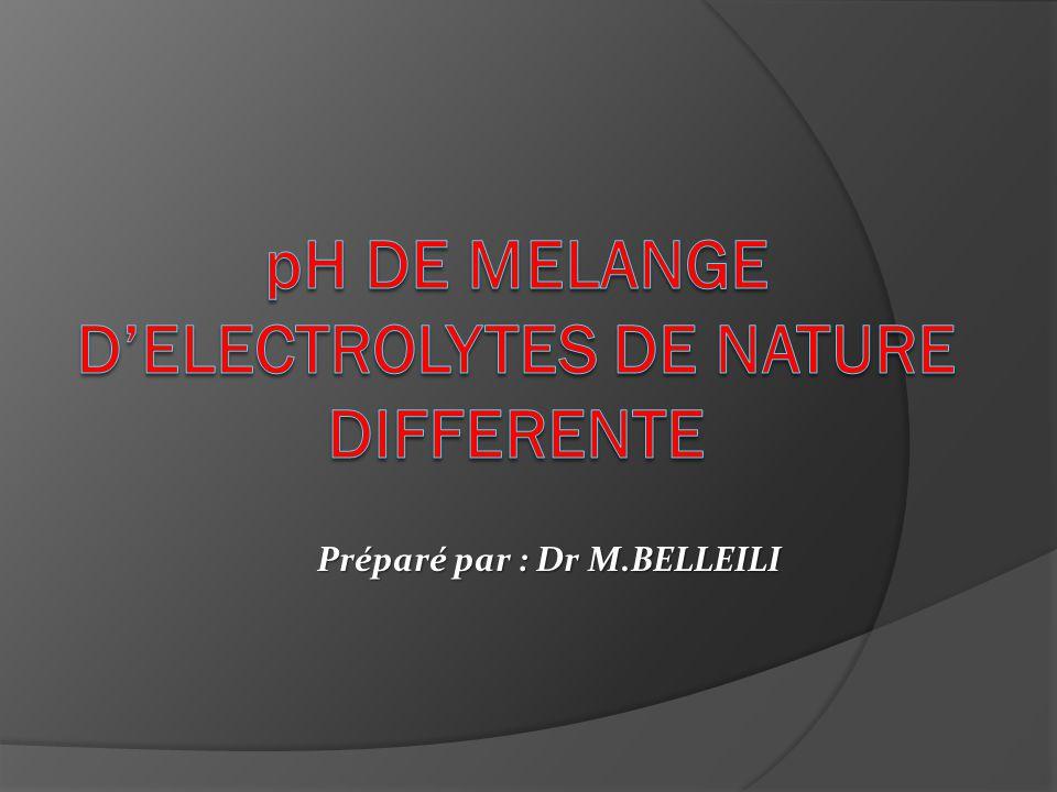 Préparé par : Dr M.BELLEILI