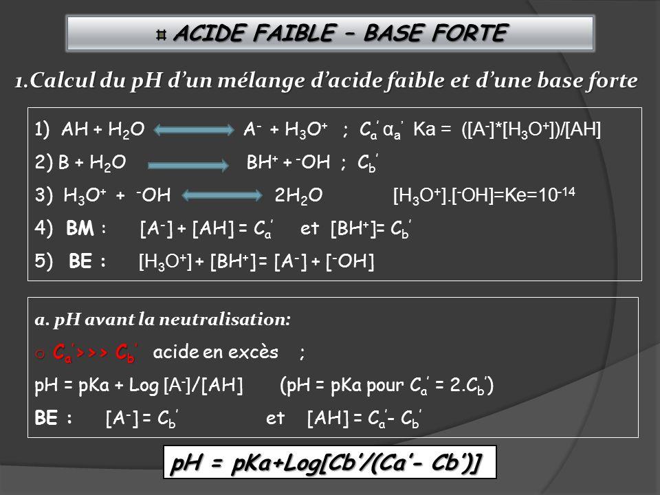 A AA ACIDE FAIBLE – BASE FORTE 1) AH + H 2 O A - + H 3 O + ; C a α a Ka = ([A - ]*[H 3 O + ])/[AH] 2) B + H 2 O BH + + - OH ; C b 3) H 3 O + + - OH 2H