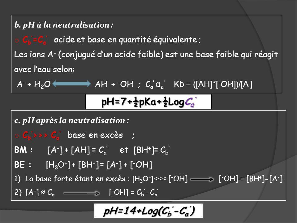 b. pH à la neutralisation : o C b =C a acide et base en quantité équivalente ; Les ions A - (conjugué dun acide faible) est une base faible qui réagit