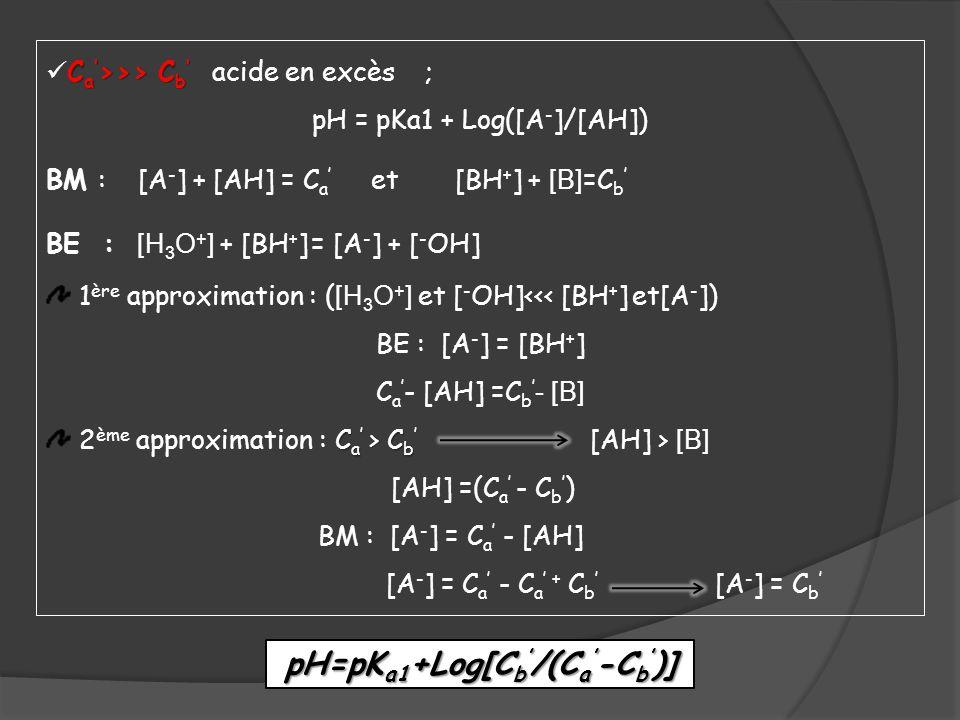 C a >>> C b C a >>> C b acide en excès ; pH = pKa1 + Log([A - ]/[AH]) BM : [A - ] + [AH] = C a et [BH + ] + [B] =C b BE : [H 3 O + ] + [BH + ] = [A -
