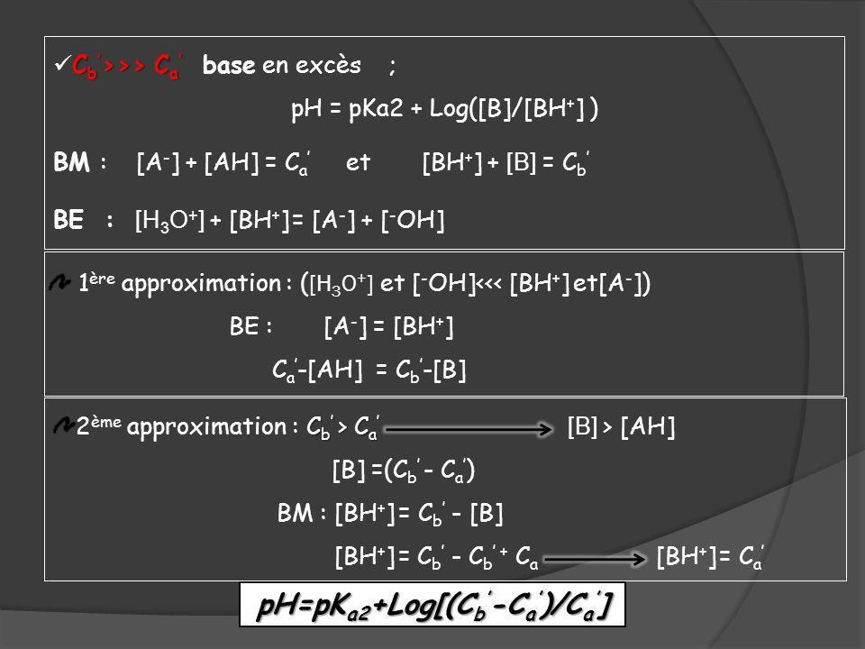 C b >>> C a C b >>> C a base en excès ; pH = pKa2 + Log([B]/[BH + ] ) BM : [A - ] + [AH] = C a et [BH + ] + [B] = C b BE : [H 3 O + ] + [BH + ] = [A -