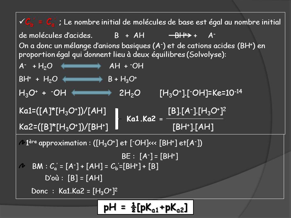 C b = C a C b = C a ; Le nombre initial de molécules de base est égal au nombre initial de molécules dacides. B + AH BH + + A - On a donc un mélange d