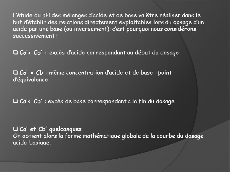 1.LES ACIDITES SONT FORTES NEUTRALISATION DUN DIACIDE FORT DE CONCENTRATION C (Mole/L) PAR UNE BASE FORTE NEUTRALISATION DUN ACIDE FORT DE CONCENTRATION 2 C (Mole/L) PAR UNE BASE FORTE C 2C2C2C2C