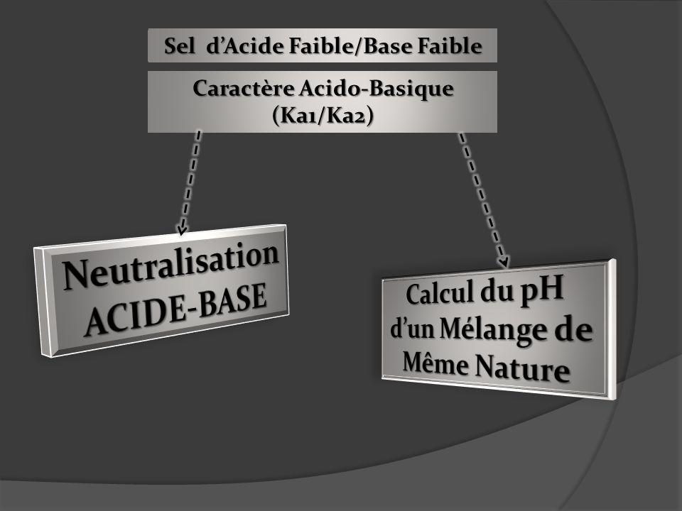 Sel dAcide Faible/Base Faible Caractère Acido-Basique (Ka1/Ka2)