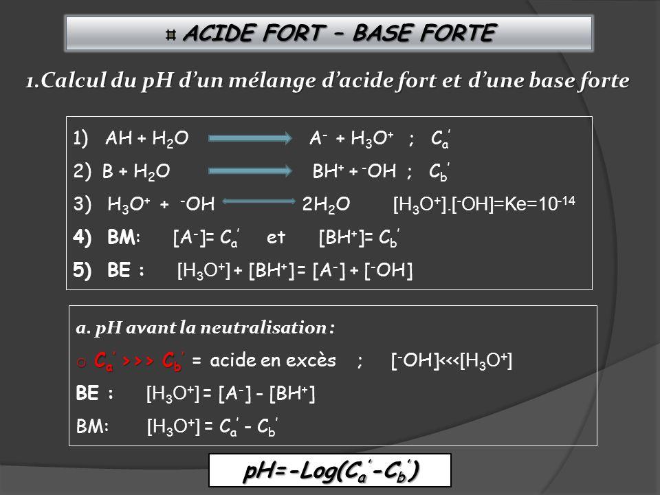 B BB BASE FAIBLE– ACIDE FORT 1) AH + H 2 O A - + H 3 O + ; C a 2) B + H 2 O BH + + - OH ; C b α b Kb = ( [BH + ] * [ - OH] )/[B] 3) H 3 O + + - OH 2H 2 O [H 3 O + ].[ - OH]=Ke=10 -14 4) BM : [A - ] = C a et [BH + ] + [B] =C b 5) BE : [H 3 O + ] + [BH + ] = [A - ] + [ - OH] 1.Calcul du pH dun mélange dune base faible et dun acide fort