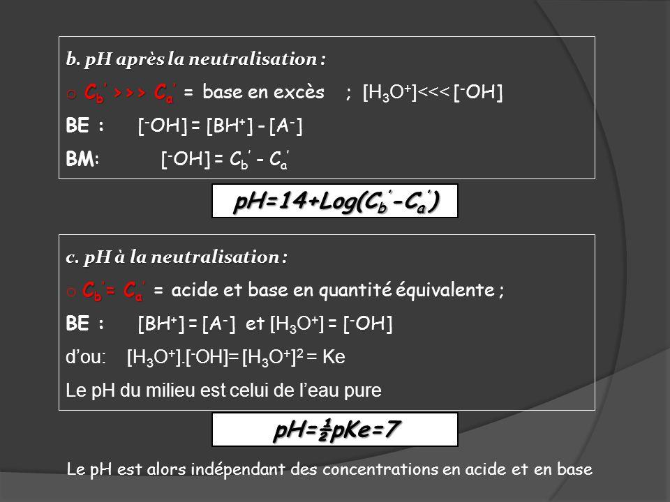 C b et C a quelconques BE : [H 3 O + ] + [BH + ] = [A - ] + [ - OH] [H 3 O + ] = (Ke/ [H 3 O + ]) + [A - ] - [BH + ] [H 3 O + ] = (Ke/ [H 3 O + ]) + C a - C b [H 3 O + ] 2 + (C b + C a ).[H 3 O + ] - Ke = 0 pH=Log2-Log[-(Cb-Ca)+(Cb-Ca)2+4Ke]