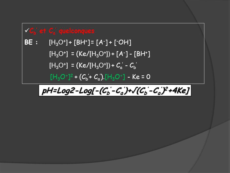 1) AH + H 2 O A - + H 3 O + ; C a α a Ka=([A]*[H 3 O + ])/[AH] 2) B + H 2 O BH + + - OH ; C b α b Kb=( [BH + ] * [ - OH] )/[B] 3) H 3 O + + - OH 2H 2 O [H 3 O + ].[ - OH]=Ke=10 -14 4) BM : [A - ] + [AH] = C a et [BH + ] + [B] =C b 5) BE : [H 3 O + ] + [BH + ] = [A - ] + [ - OH] A AA ACIDE FAIBLE–BASE FAIBLE