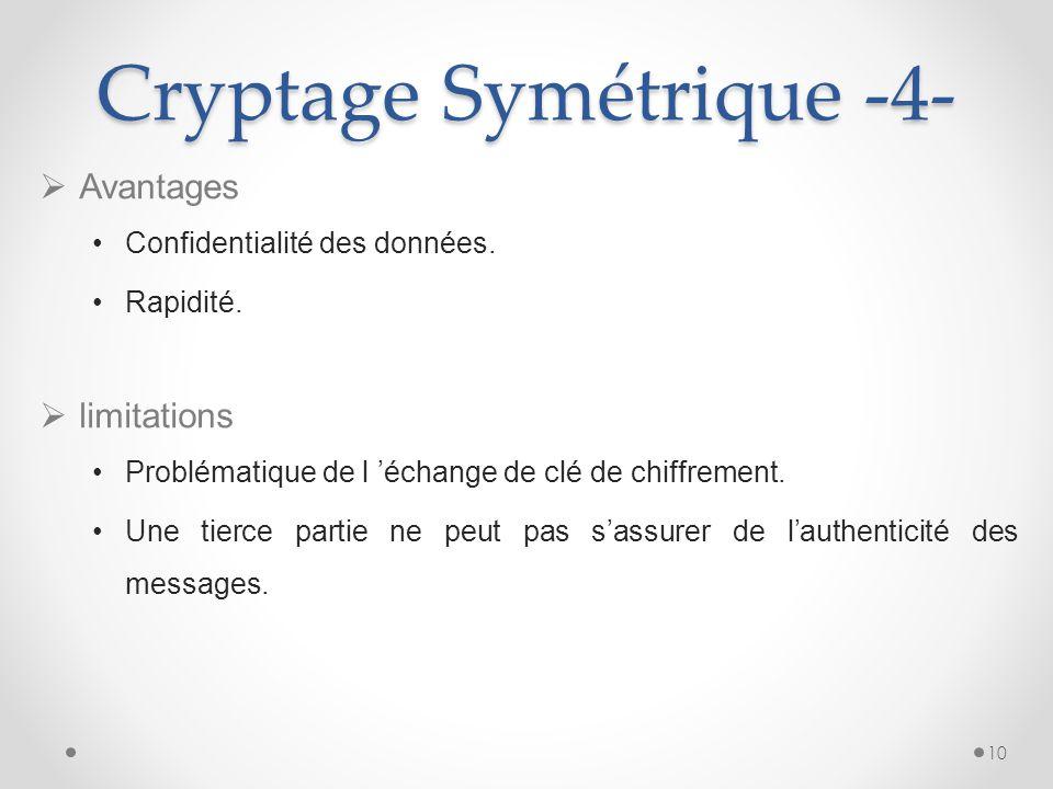 Cryptage Symétrique -4- Avantages Confidentialité des données. Rapidité. limitations Problématique de l échange de clé de chiffrement. Une tierce part