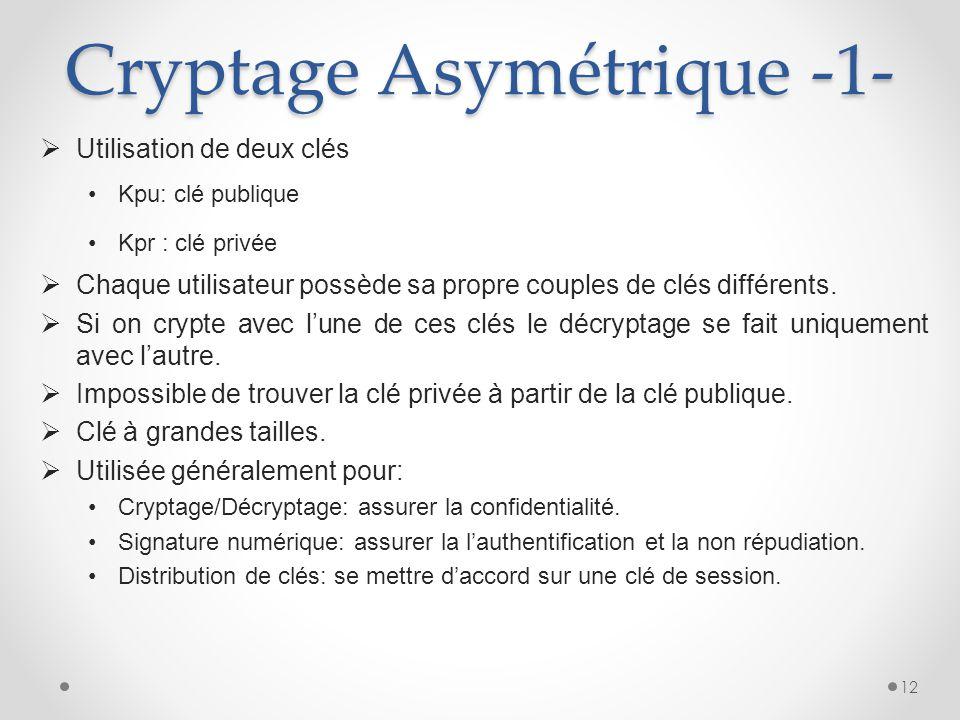 Cryptage Asymétrique -1- Utilisation de deux clés Kpu: clé publique Kpr : clé privée Chaque utilisateur possède sa propre couples de clés différents.