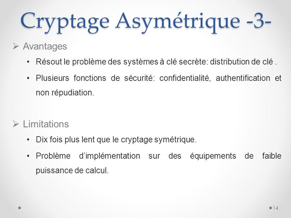 Cryptage Asymétrique -3- Avantages Résout le problème des systèmes à clé secrète: distribution de clé. Plusieurs fonctions de sécurité: confidentialit
