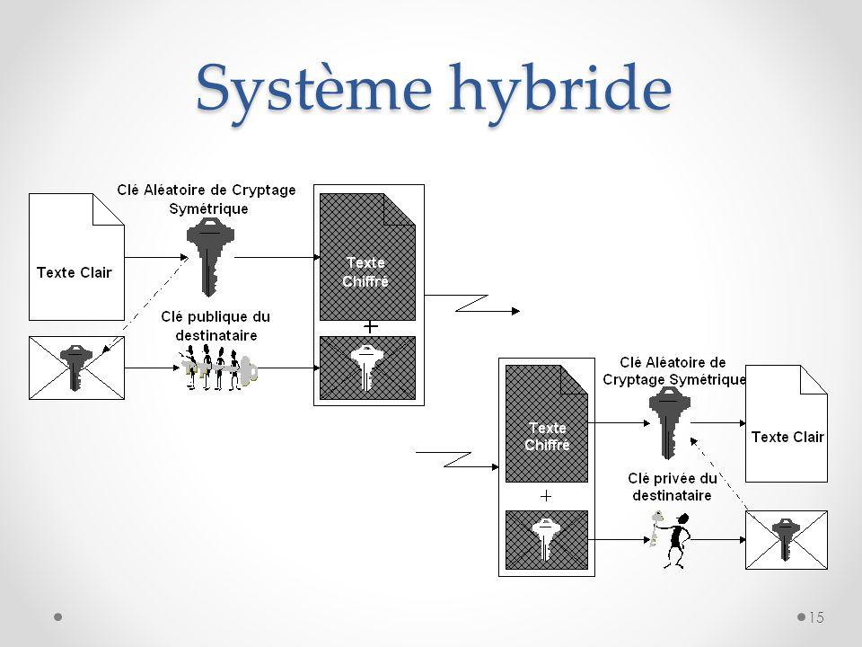 Système hybride 15