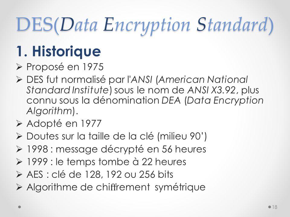 DES(Data Encryption Standard) 1.Historique Proposé en 1975 DES fut normalisé par l'ANSI (American National Standard Institute) sous le nom de ANSI X3.
