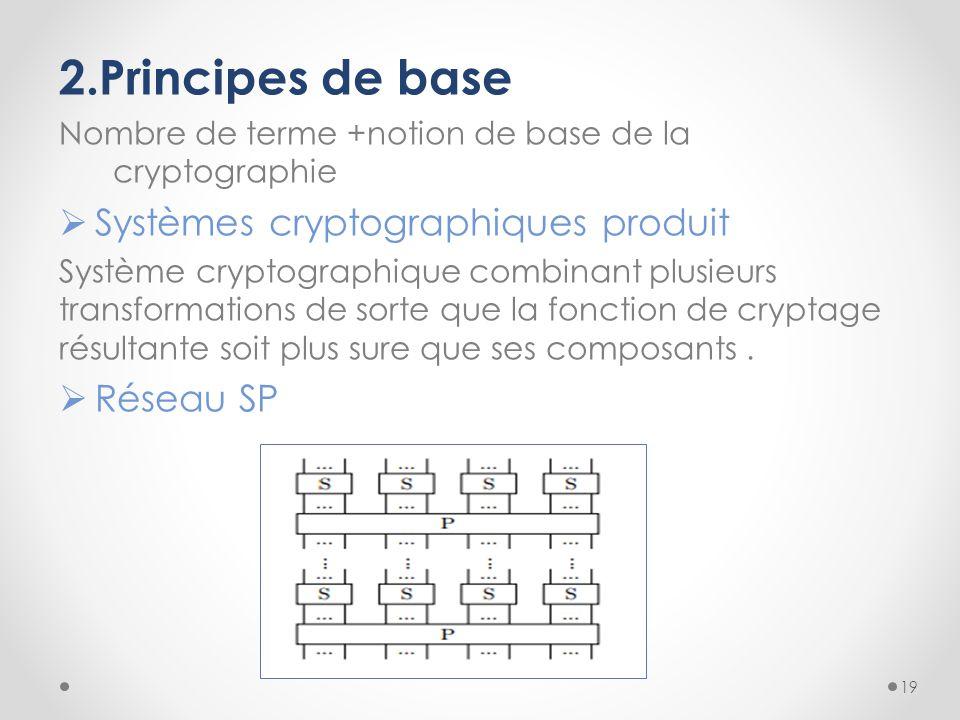 2.Principes de base Nombre de terme +notion de base de la cryptographie Systèmes cryptographiques produit Système cryptographique combinant plusieurs