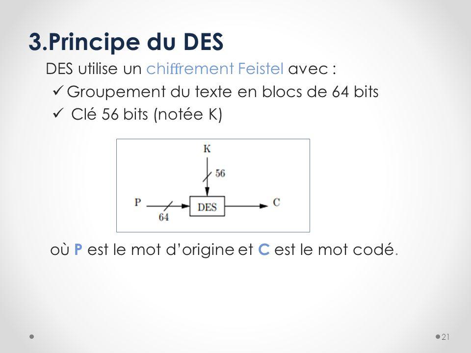 3.Principe du DES DES utilise un chi rement Feistel avec : Groupement du texte en blocs de 64 bits Clé 56 bits (notée K) où P est le mot dorigine et C