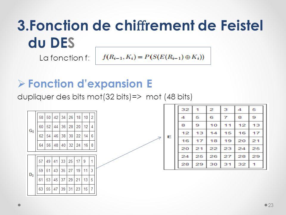 3.Fonction de chi rement de Feistel du DES La fonction f: Fonction dexpansion E dupliquer des bits mot(32 bits)=> mot (48 bits) 23