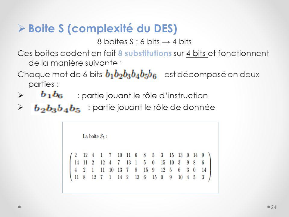 Boite S (complexité du DES) 8 boites S : 6 bits 4 bits Ces boites codent en fait 8 substitutions sur 4 bits et fonctionnent de la manière suivante : C