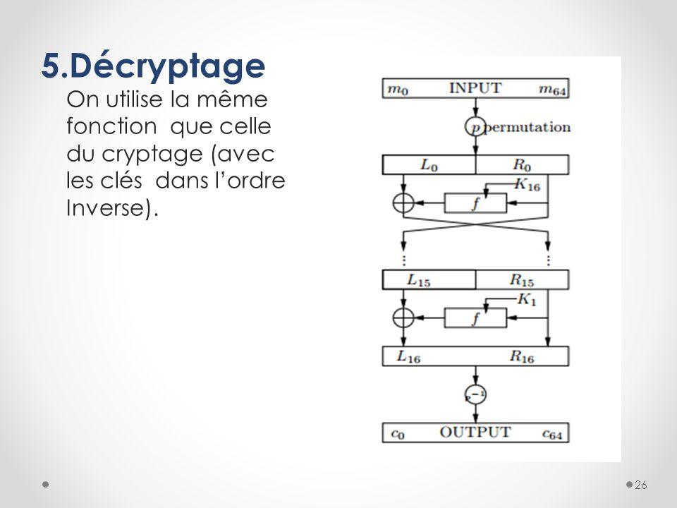 5.Décryptage On utilise la même fonction que celle du cryptage (avec les clés dans lordre Inverse). 26