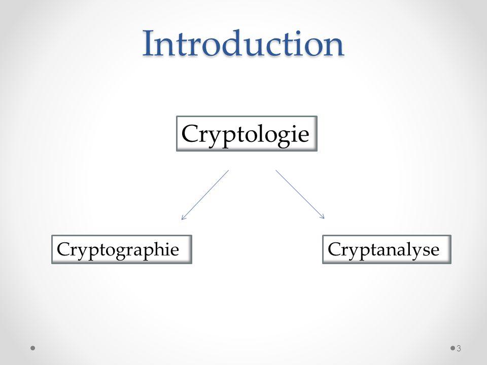 Cryptage Asymétrique -3- Avantages Résout le problème des systèmes à clé secrète: distribution de clé.